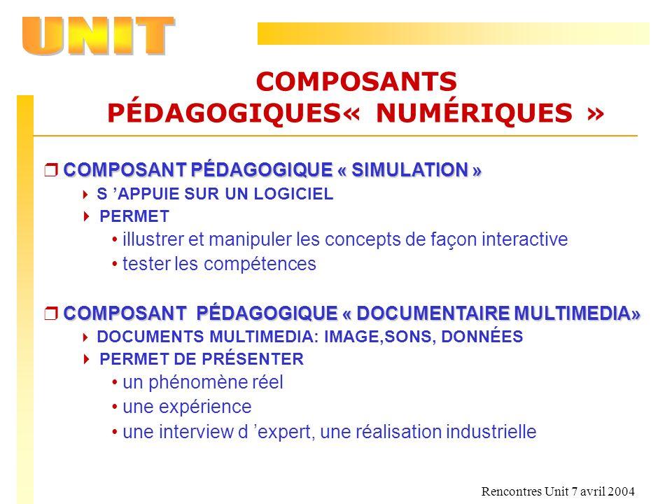 Rencontres Unit 7 avril 2004 COMPOSANTS PÉDAGOGIQUES« NUMÉRIQUES » COMPOSANT PÉDAGOGIQUE « SIMULATION » r COMPOSANT PÉDAGOGIQUE « SIMULATION » S APPUI