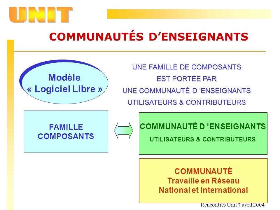 Rencontres Unit 7 avril 2004 COMMUNAUTÉS DENSEIGNANTS FAMILLE COMPOSANTS COMMUNAUTÉ D ENSEIGNANTS UTILISATEURS & CONTRIBUTEURS COMMUNAUTÉ Travaille en