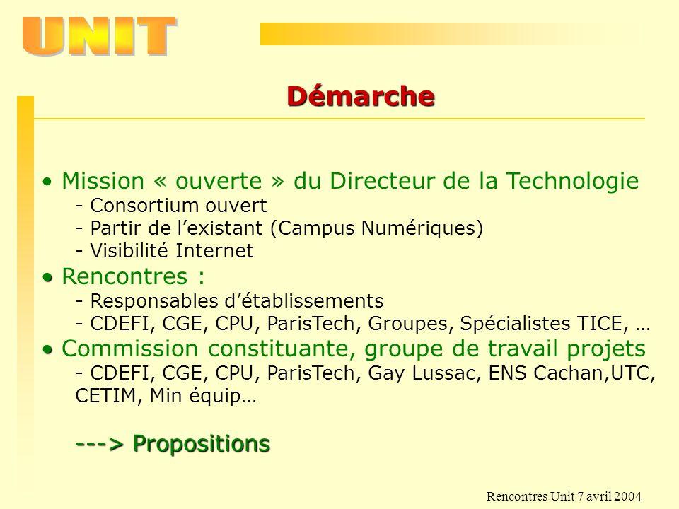 Rencontres Unit 7 avril 2004 Démarche Mission « ouverte » du Directeur de la Technologie - Consortium ouvert - Partir de lexistant (Campus Numériques)