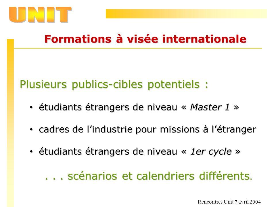 Rencontres Unit 7 avril 2004 Formations à visée internationale Plusieurs publics-cibles potentiels : Plusieurs publics-cibles potentiels : étudiants é