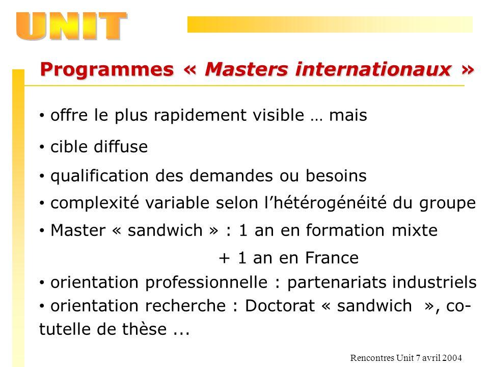 Rencontres Unit 7 avril 2004 Programmes « Masters internationaux » offre le plus rapidement visible … mais cible diffuse qualification des demandes ou