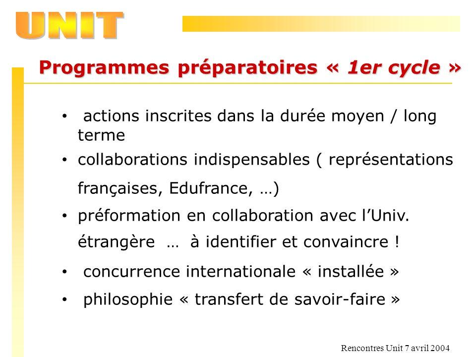 Rencontres Unit 7 avril 2004 Programmes préparatoires « 1er cycle » actions inscrites dans la durée moyen / long terme collaborations indispensables (