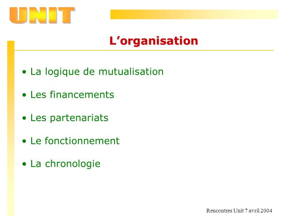 Rencontres Unit 7 avril 2004 Lorganisation La logique de mutualisation Les financements Les partenariats Le fonctionnement La chronologie