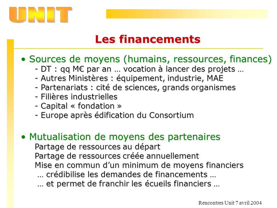 Rencontres Unit 7 avril 2004 Les financements Sources de moyens (humains, ressources, finances) Sources de moyens (humains, ressources, finances) - DT