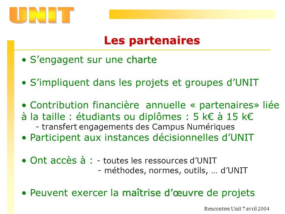 Rencontres Unit 7 avril 2004 Les partenaires charte Sengagent sur une charte Simpliquent dans les projets et groupes dUNIT Contribution financière ann