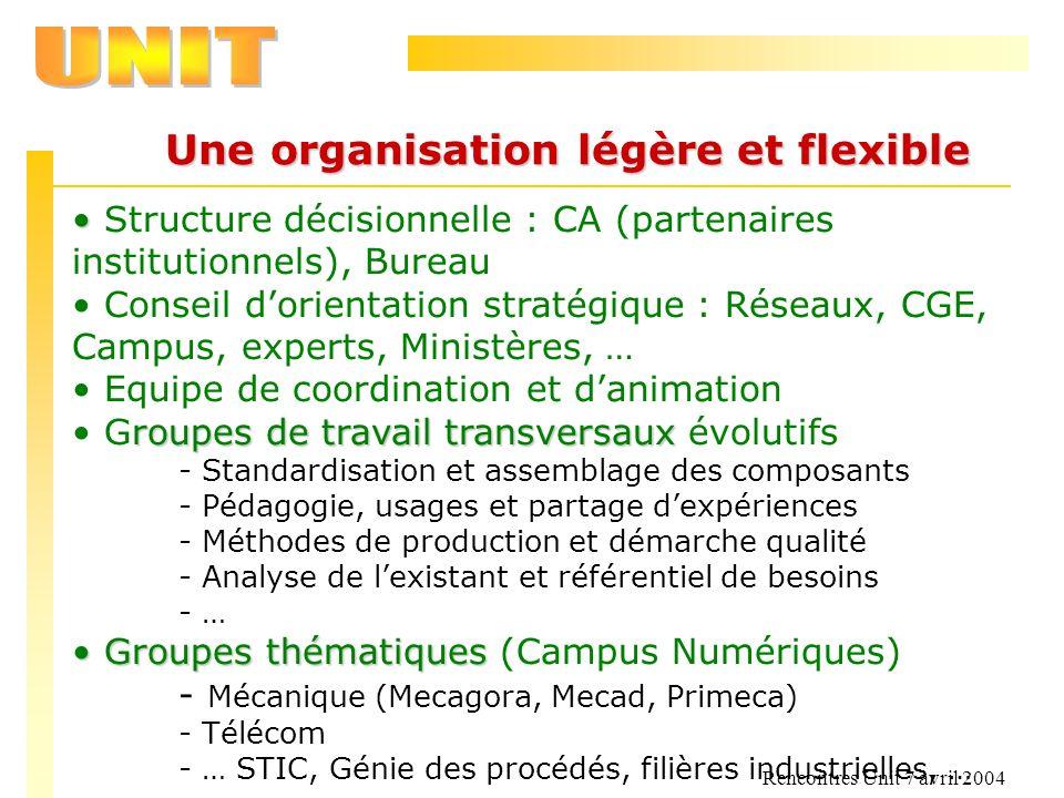 Rencontres Unit 7 avril 2004 Une organisation légère et flexible Structure décisionnelle : CA (partenaires institutionnels), Bureau Conseil dorientati
