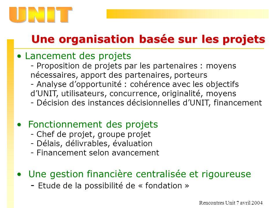 Rencontres Unit 7 avril 2004 Une organisation basée sur les projets Lancement des projets - Proposition de projets par les partenaires : moyens nécess