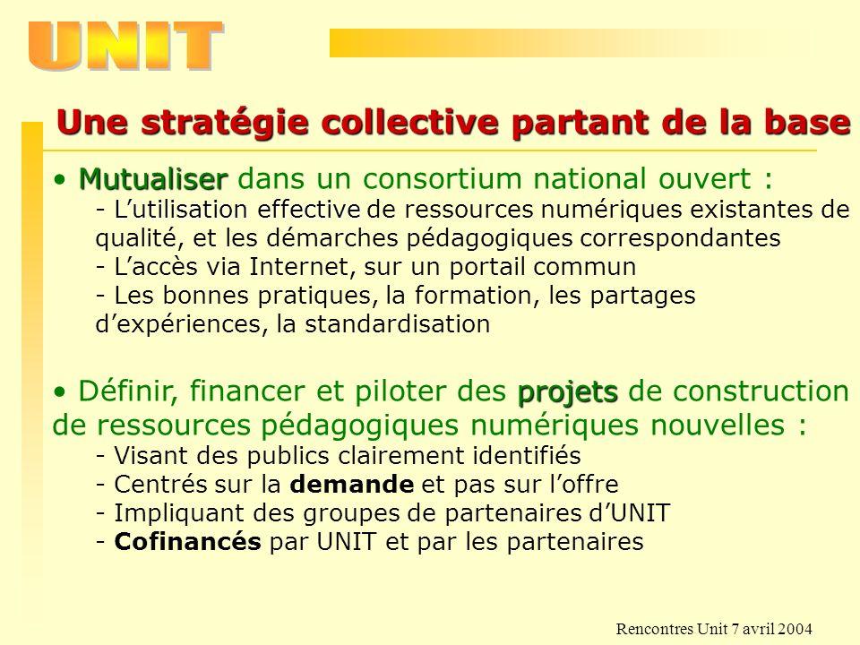 Rencontres Unit 7 avril 2004 Une stratégie collective partant de la base Mutualiser Mutualiser dans un consortium national ouvert : Lutilisation effec