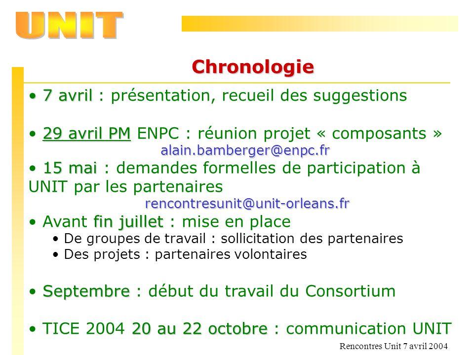 Rencontres Unit 7 avril 2004 Chronologie 7 avril 7 avril : présentation, recueil des suggestions 29 avril PM 29 avril PM ENPC : réunion projet « compo