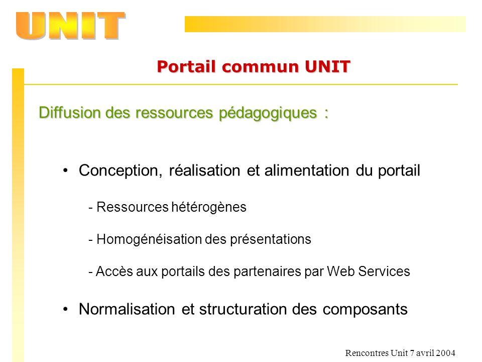 Rencontres Unit 7 avril 2004 Portail commun UNIT Diffusion des ressources pédagogiques : Conception, réalisation et alimentation du portail - Ressourc