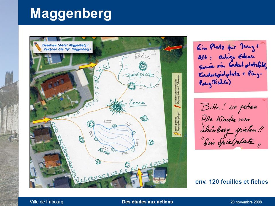 Ville de Fribourg Des études aux actions 20 novembre 2008 Maggenberg env. 120 feuilles et fiches