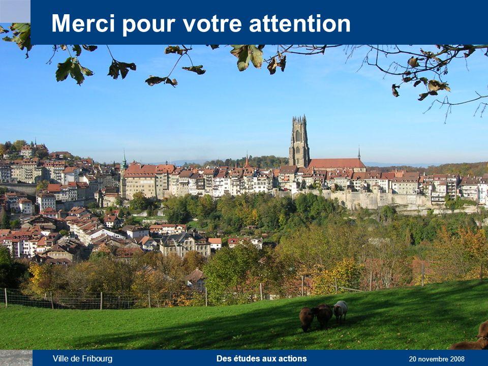 Ville de Fribourg Des études aux actions 20 novembre 2008 Merci pour votre attention
