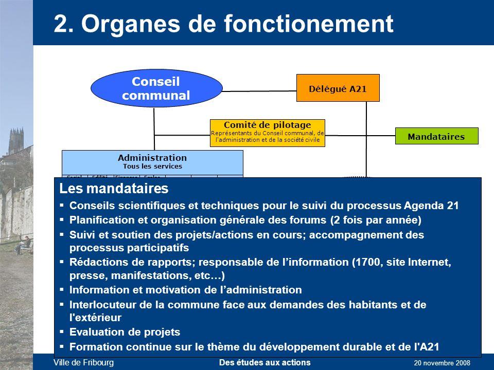 Ville de Fribourg Des études aux actions 20 novembre 2008 Forum A21 Anciens Membres des GTM Population, Presse Législatif, Fridurable etc.