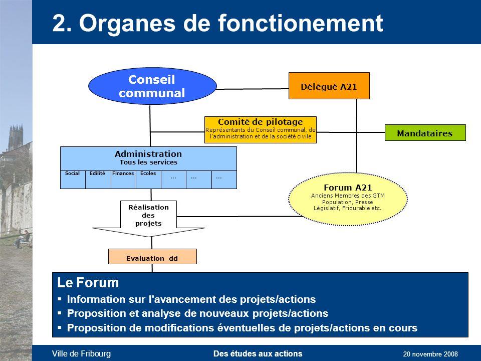 Ville de Fribourg Des études aux actions 20 novembre 2008 3.