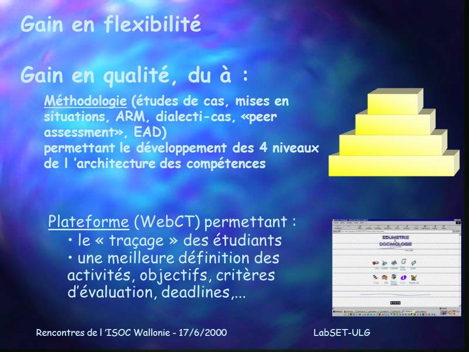 Rencontres de l ISOC Wallonie - 17/6/2000LabSET-ULG Gain en flexibilité Plateforme (WebCT) permettant : le « traçage » des étudiants une meilleure définition des activités, objectifs, critères dévaluation, deadlines,...