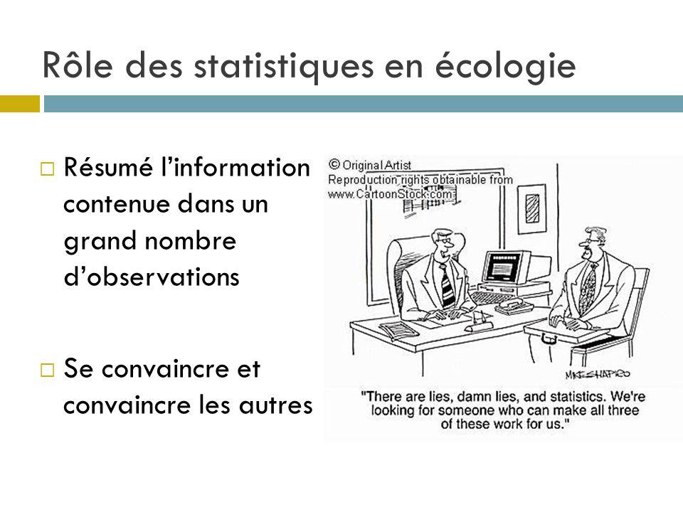 Rôle des statistiques en écologie Résumé linformation contenue dans un grand nombre dobservations Se convaincre et convaincre les autres