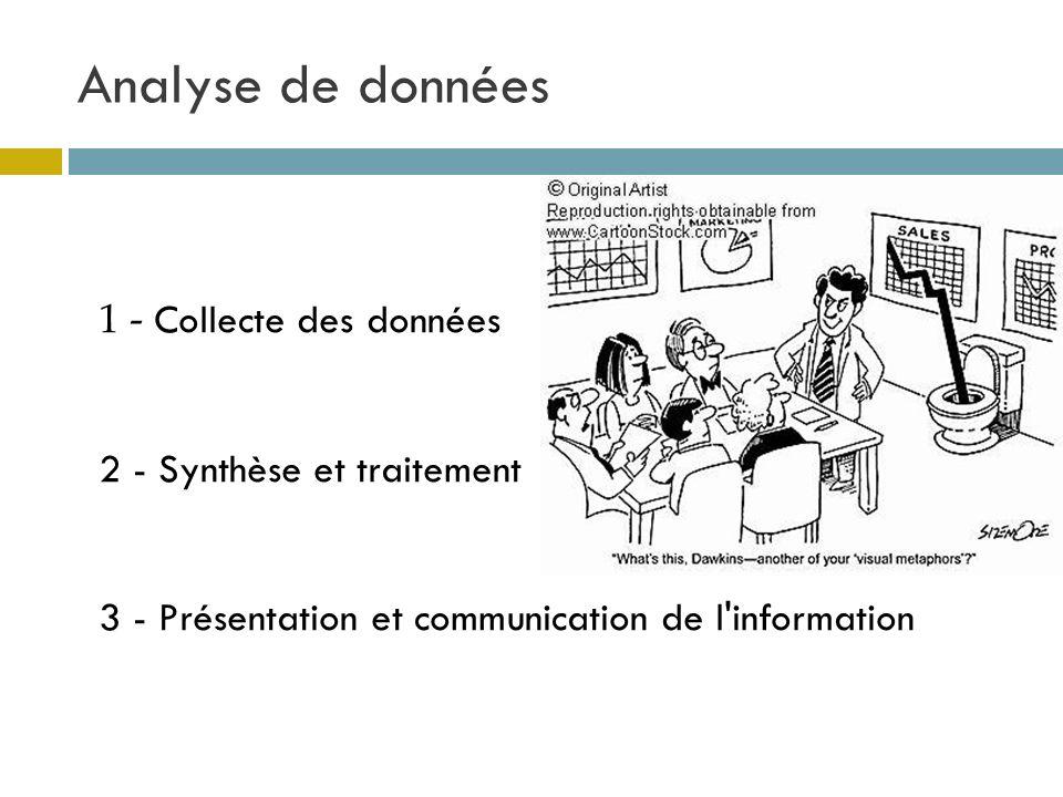 Analyse de données 1 - Collecte des données 2 - Synthèse et traitement 3 - Présentation et communication de l'information
