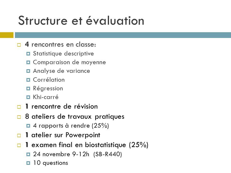 Structure et évaluation 4 rencontres en classe: Statistique descriptive Comparaison de moyenne Analyse de variance Corrélation Régression Khi-carré 1
