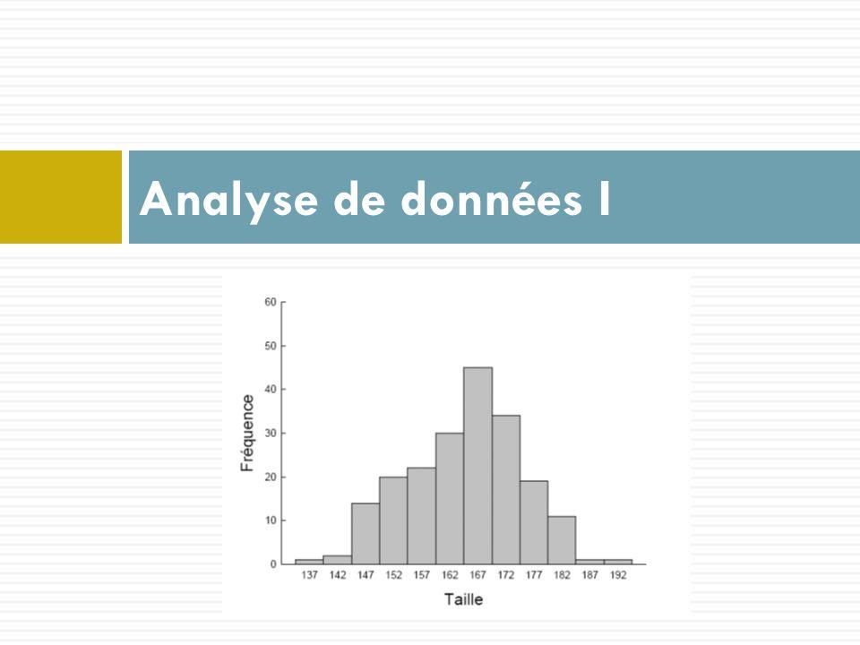 Analyse de données I