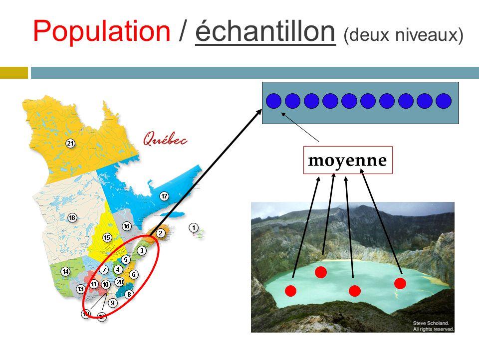 Population / échantillon (deux niveaux) moyenne