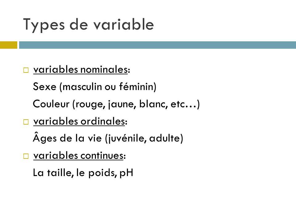 Types de variable variables nominales: Sexe (masculin ou féminin) Couleur (rouge, jaune, blanc, etc…) variables ordinales: Âges de la vie (juvénile, a