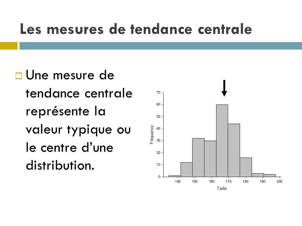 Les mesures de tendance centrale Une mesure de tendance centrale représente la valeur typique ou le centre dune distribution.