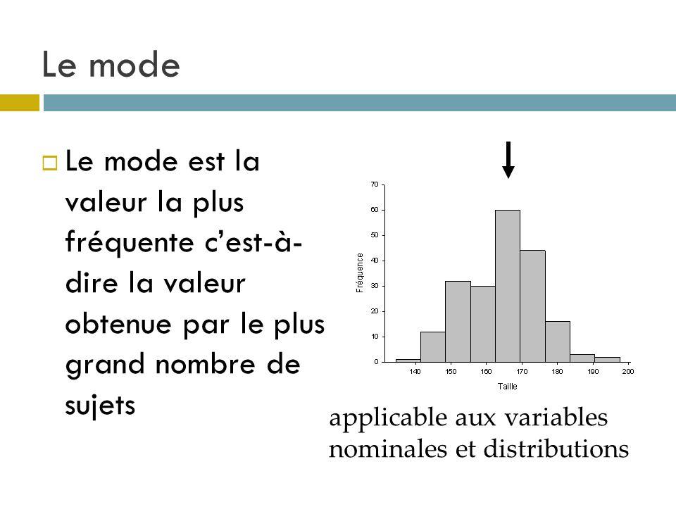 Le mode Le mode est la valeur la plus fréquente cest-à- dire la valeur obtenue par le plus grand nombre de sujets applicable aux variables nominales e
