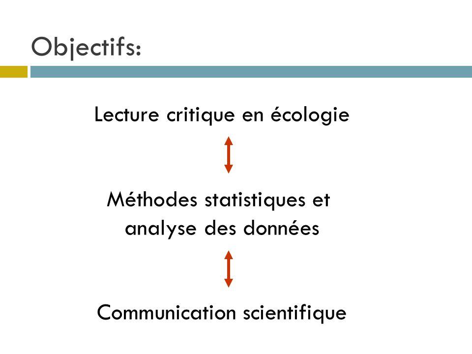 Objectifs: Lecture critique en écologie Méthodes statistiques et analyse des données Communication scientifique