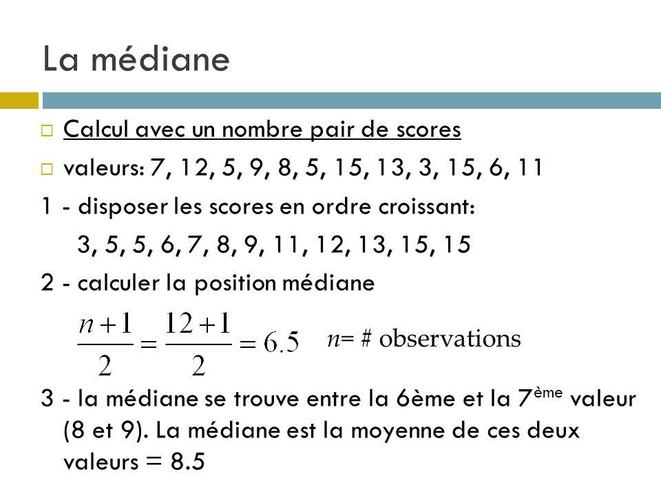 La médiane Calcul avec un nombre pair de scores valeurs: 7, 12, 5, 9, 8, 5, 15, 13, 3, 15, 6, 11 1 - disposer les scores en ordre croissant: 3, 5, 5,