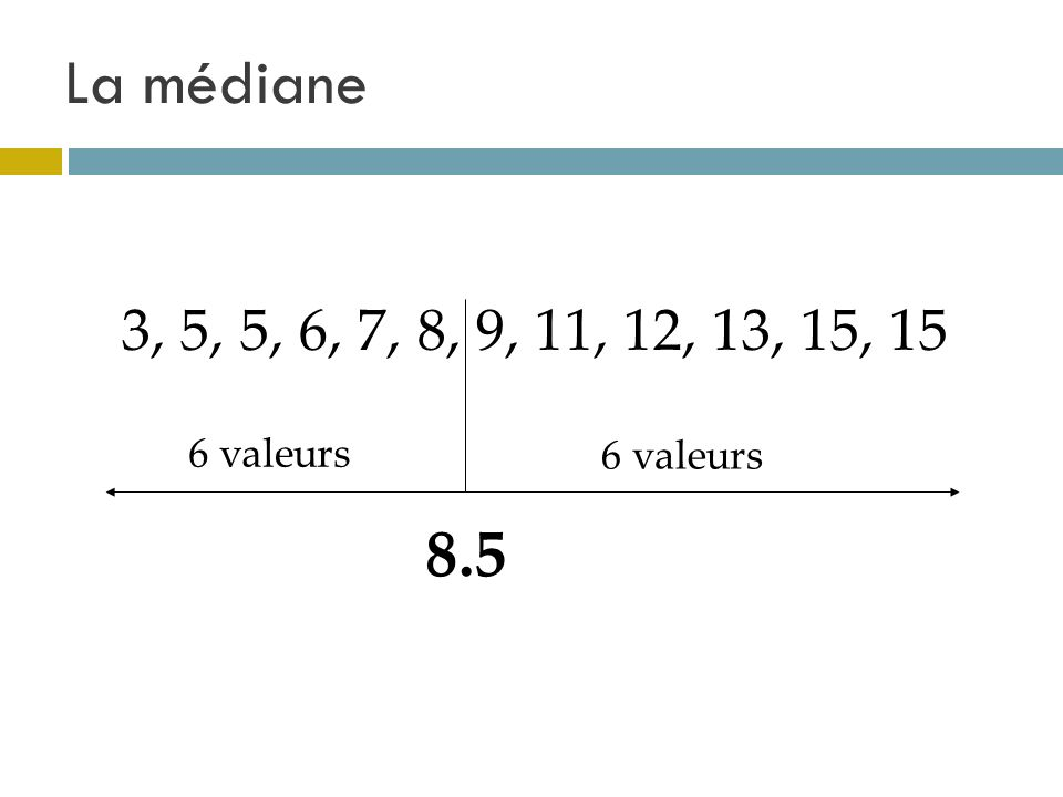 La médiane 3, 5, 5, 6, 7, 8, 9, 11, 12, 13, 15, 15 8.5 6 valeurs