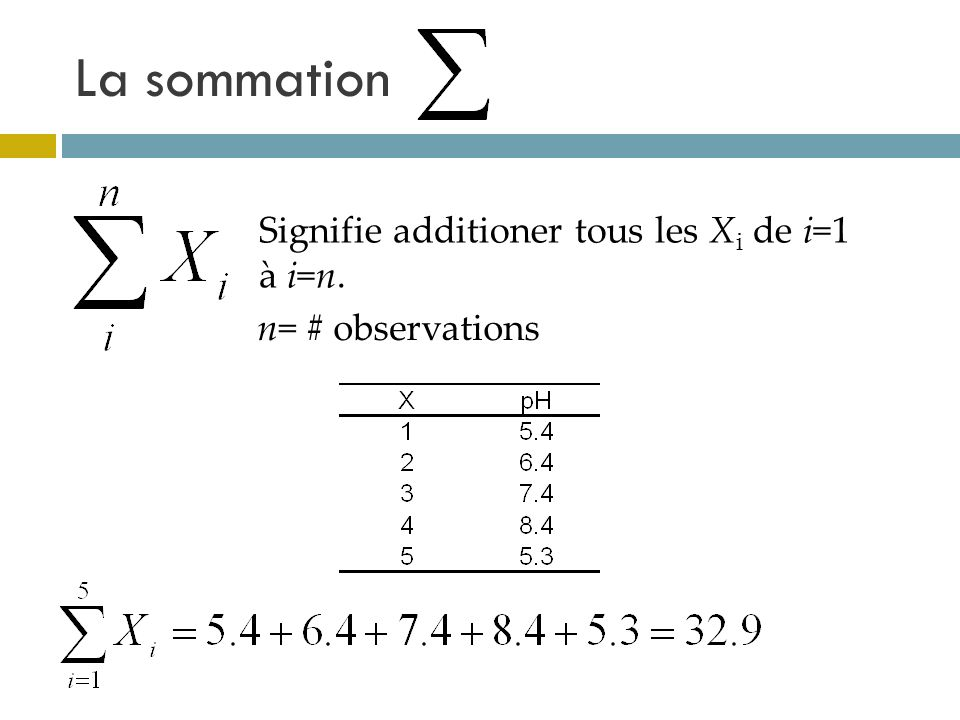 La sommation Signifie additioner tous les X i de i=1 à i=n. n= # observations