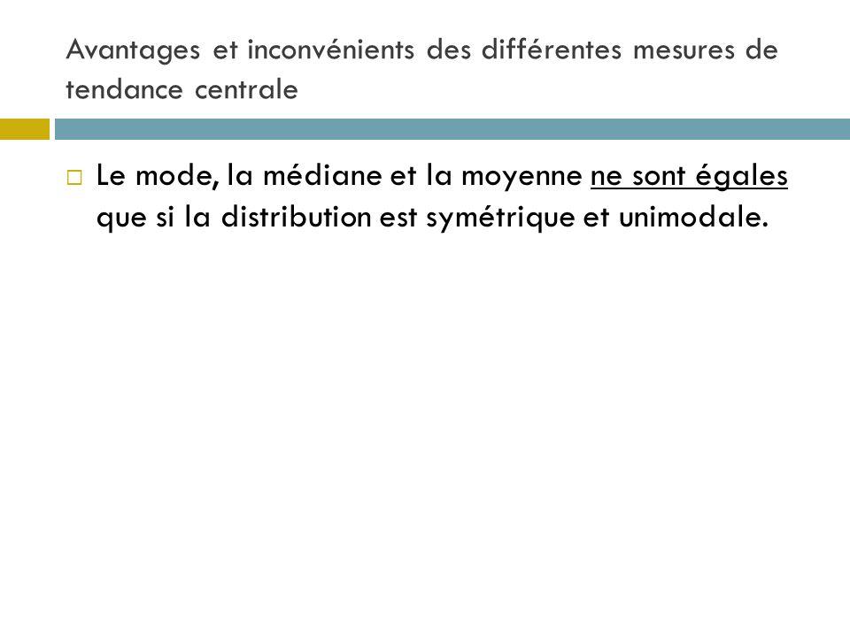 Avantages et inconvénients des différentes mesures de tendance centrale Le mode, la médiane et la moyenne ne sont égales que si la distribution est sy