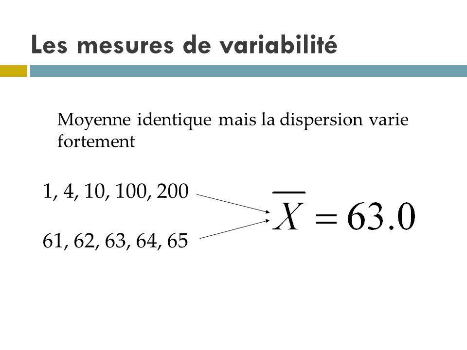 Les mesures de variabilité Moyenne identique mais la dispersion varie fortement 1, 4, 10, 100, 200 61, 62, 63, 64, 65