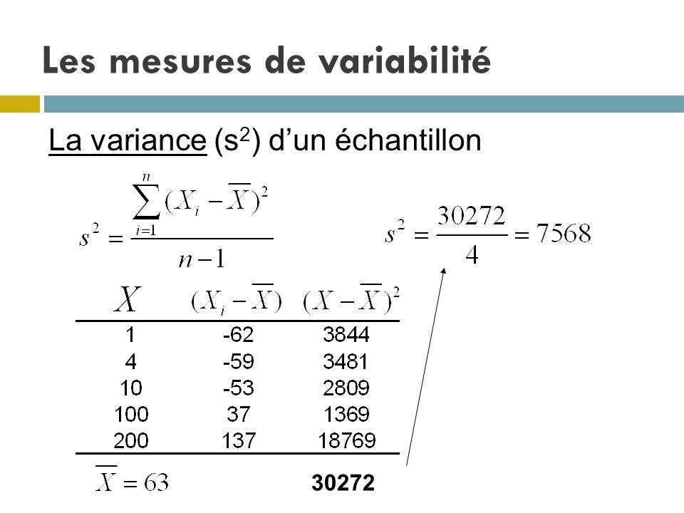 Les mesures de variabilité La variance (s 2 ) dun échantillon 30272