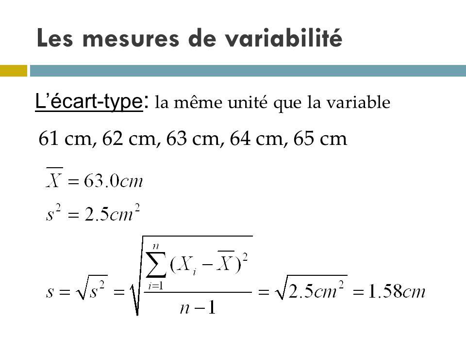 Les mesures de variabilité Lécart-type : la même unité que la variable 61 cm, 62 cm, 63 cm, 64 cm, 65 cm