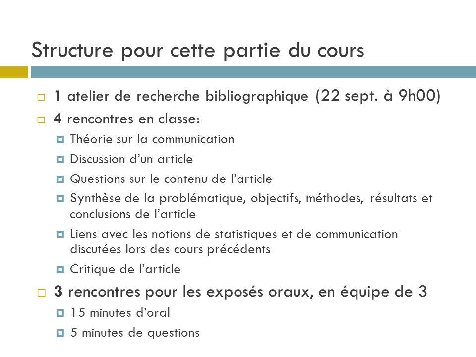 Structure pour cette partie du cours 1 atelier de recherche bibliographique (22 sept. à 9h00) 4 rencontres en classe: Théorie sur la communication Dis
