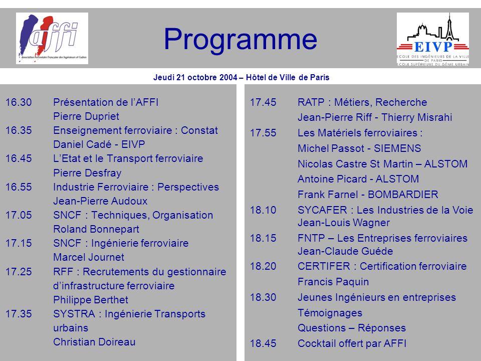 Programme 16.30Présentation de lAFFI Pierre Dupriet 16.35Enseignement ferroviaire : Constat Daniel Cadé - EIVP 16.45LEtat et le Transport ferroviaire