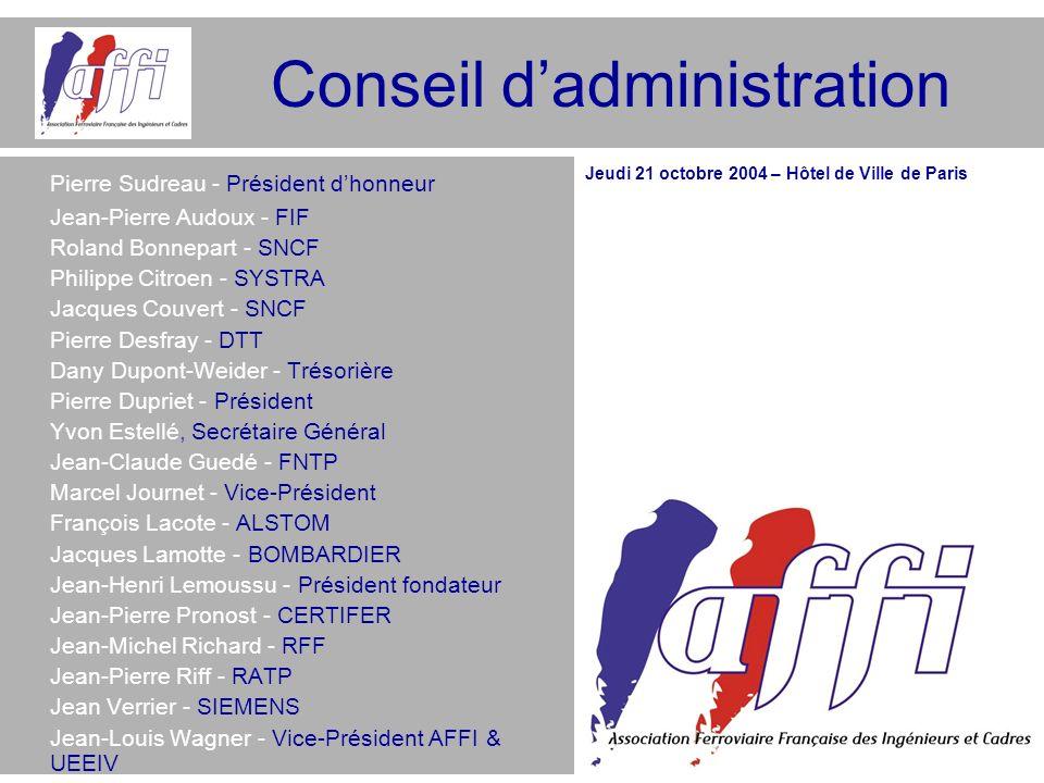 Conseil dadministration Pierre Sudreau - Président dhonneur Jean-Pierre Audoux - FIF Roland Bonnepart - SNCF Philippe Citroen - SYSTRA Jacques Couvert