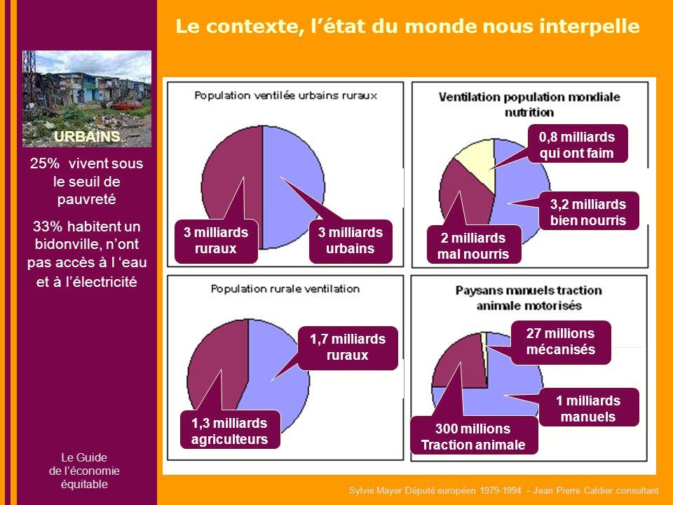 Sylvie Mayer Député européen 1979-1994 – Jean Pierre Caldier consultant 3 milliards ruraux 3 milliards urbains 2 milliards mal nourris 0,8 milliards q