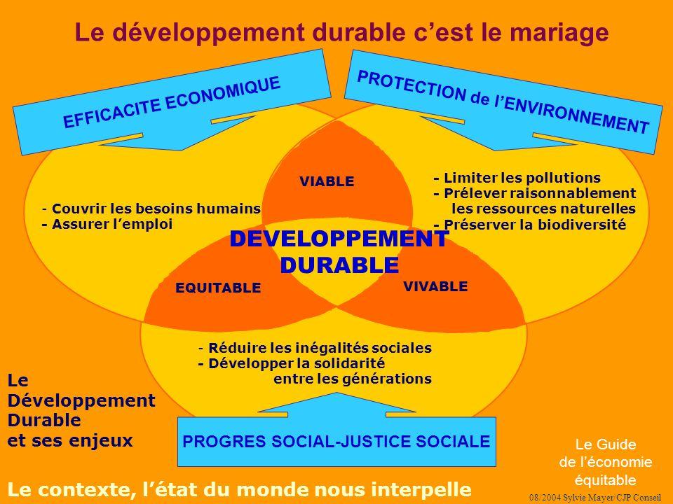 EQUITABLE VIABLE VIVABLE DEVELOPPEMENT DURABLE - Limiter les pollutions - Prélever raisonnablement les ressources naturelles - Préserver la biodiversité PROTECTION de lENVIRONNEMENT - Couvrir les besoins humains - Assurer lemploi EFFICACITE ECONOMIQUE - Réduire les inégalités sociales - Développer la solidarité entre les générations PROGRES SOCIAL-JUSTICE SOCIALE Le Développement Durable et ses enjeux 08/2004 Sylvie Mayer/CJP Conseil Le développement durable cest le mariage Le contexte, létat du monde nous interpelle Le Guide de léconomie équitable