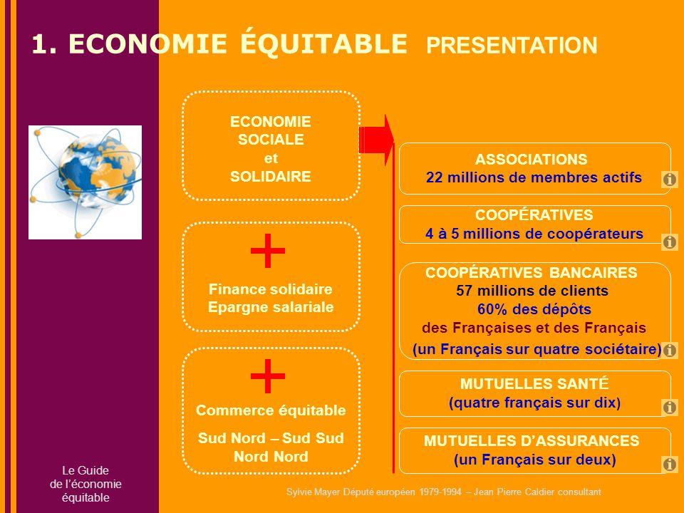 Sylvie Mayer Député européen 1979-1994 – Jean Pierre Caldier consultant 1. ECONOMIE ÉQUITABLE PRESENTATION ASSOCIATIONS 22 millions de membres actifs