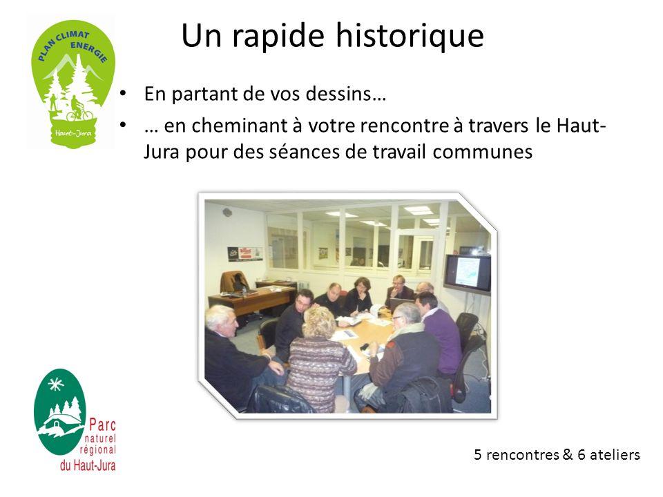 Un rapide historique En partant de vos dessins… … en cheminant à votre rencontre à travers le Haut- Jura pour des séances de travail communes 5 rencontres & 6 ateliers