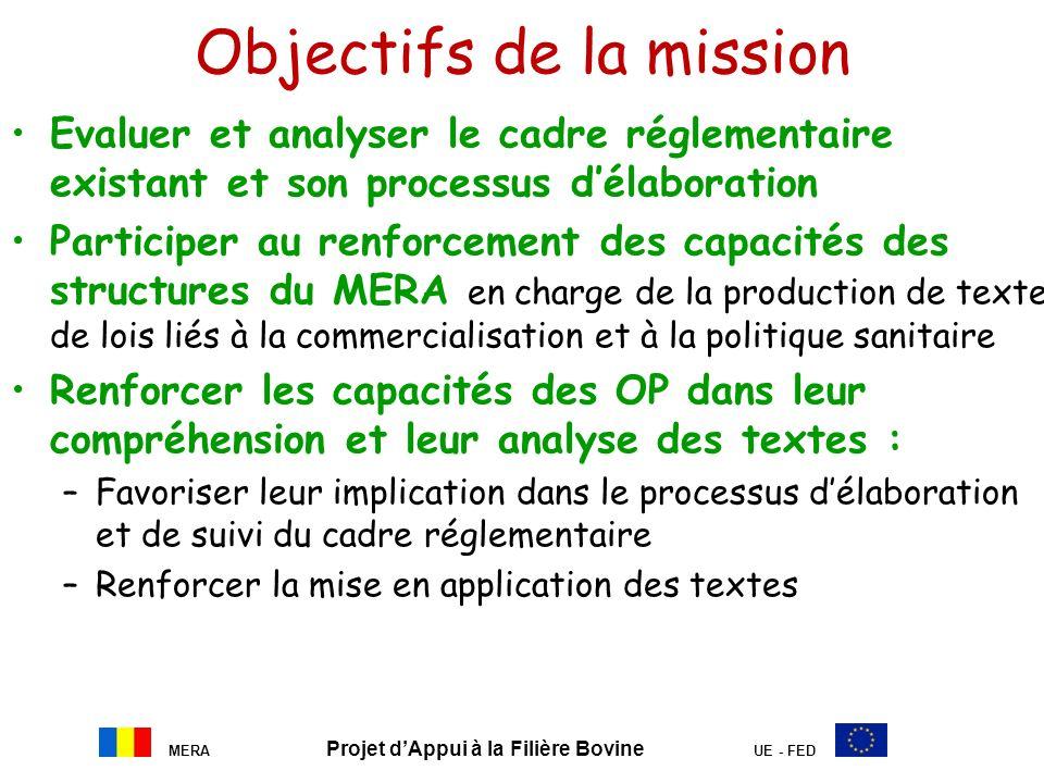 Objectifs de la mission Evaluer et analyser le cadre réglementaire existant et son processus délaboration Participer au renforcement des capacités des