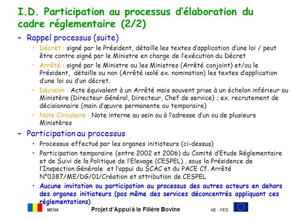 MERA Projet dAppui à la Filière Bovine UE - FED –Rappel processus (suite) Décret : signé par le Président, détaille les textes dapplication dune loi /