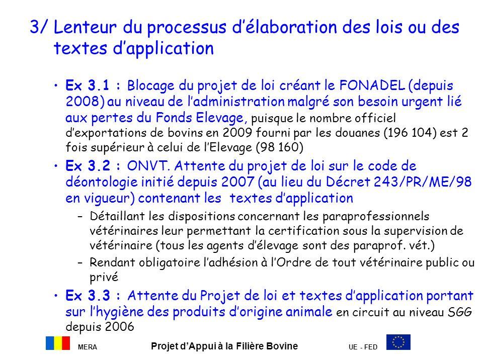 MERA Projet dAppui à la Filière Bovine UE - FED 3/ Lenteur du processus délaboration des lois ou des textes dapplication Ex 3.1 : Blocage du projet de