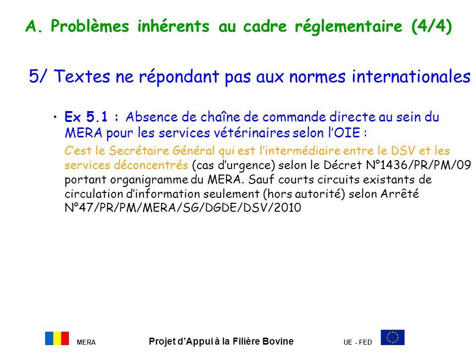 A. Problèmes inhérents au cadre réglementaire (4/4) 5/ Textes ne répondant pas aux normes internationales Ex 5.1 : Absence de chaîne de commande direc