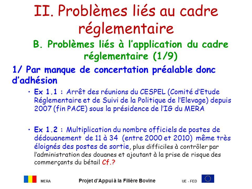 MERA Projet dAppui à la Filière Bovine UE - FED II. Problèmes liés au cadre réglementaire B. Problèmes liés à lapplication du cadre réglementaire (1/9