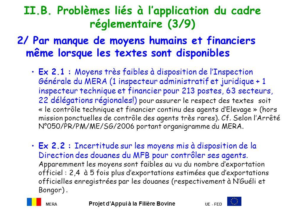 MERA Projet dAppui à la Filière Bovine UE - FED II.B. Problèmes liés à lapplication du cadre réglementaire (3/9) 2/ Par manque de moyens humains et fi