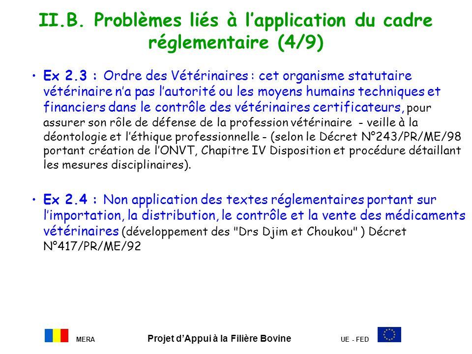 MERA Projet dAppui à la Filière Bovine UE - FED II.B. Problèmes liés à lapplication du cadre réglementaire (4/9) Ex 2.3 : Ordre des Vétérinaires : cet