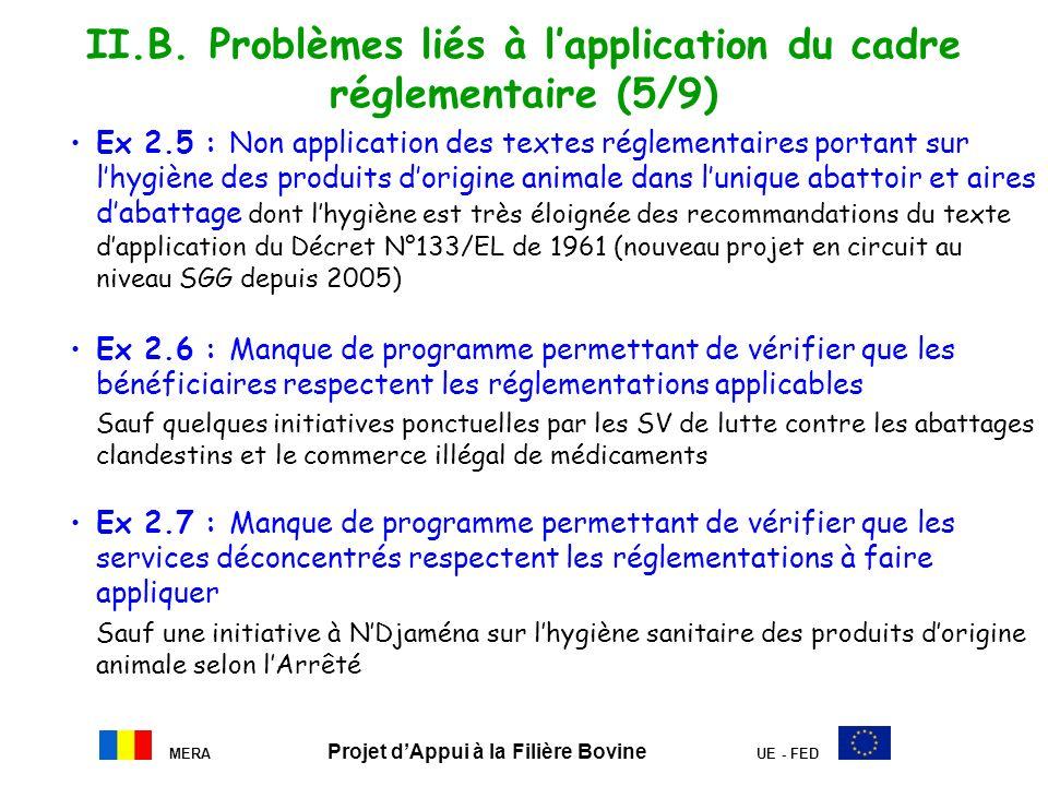 MERA Projet dAppui à la Filière Bovine UE - FED II.B. Problèmes liés à lapplication du cadre réglementaire (5/9) Ex 2.5 : Non application des textes r